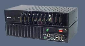 Центральный контроллер NetLinx